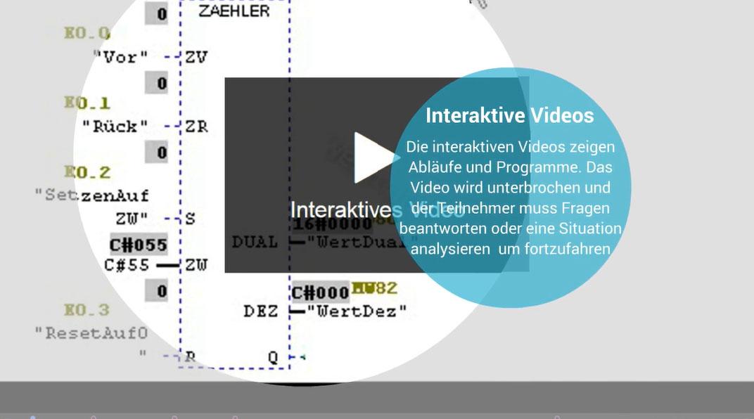 Interaktive Lernvideos